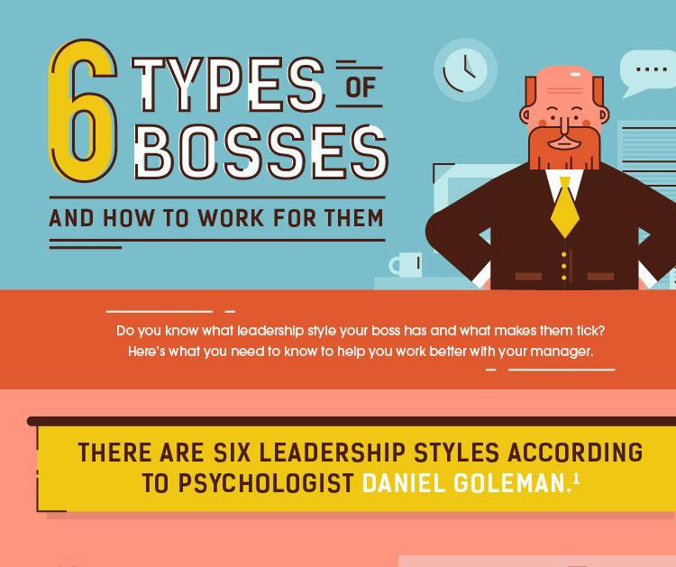 bosses types