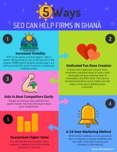 seoghana infographics