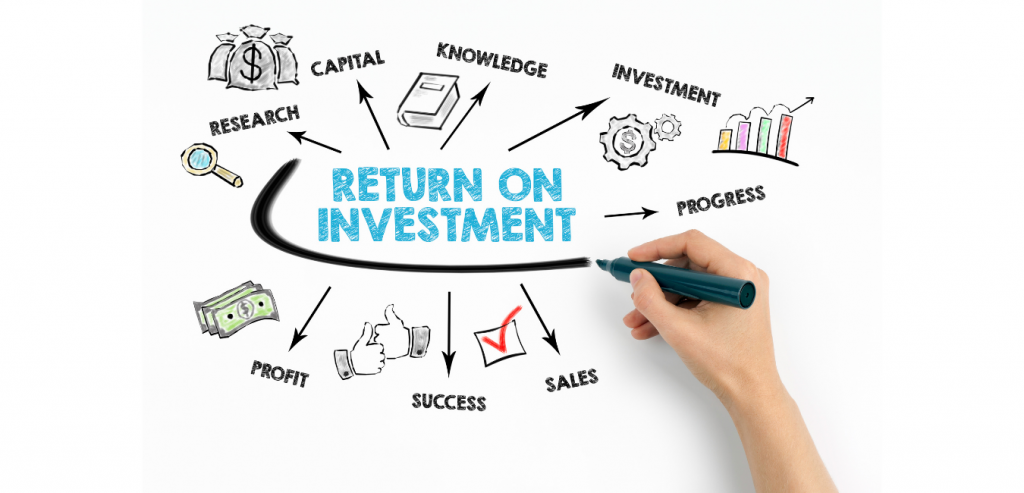 Return on Investment (RO1)